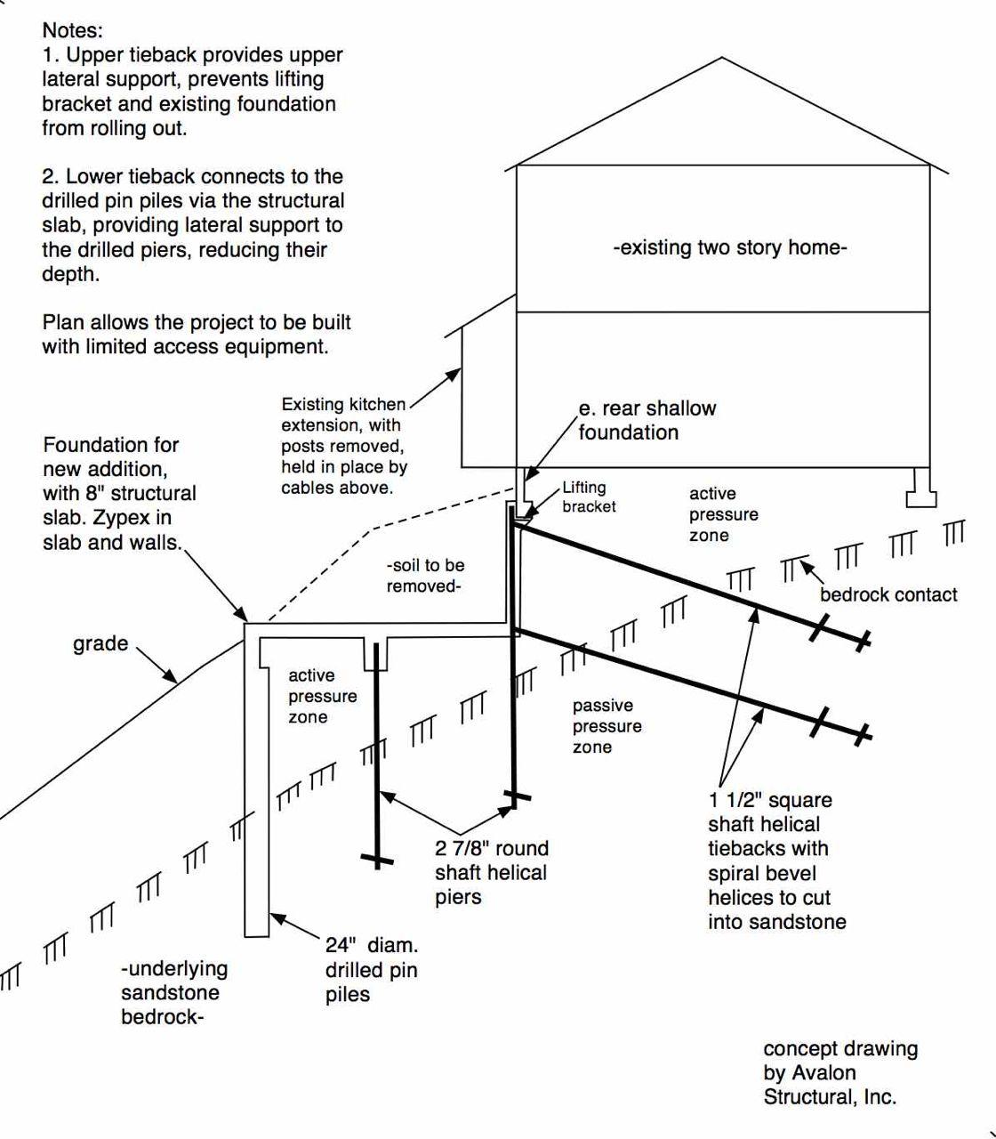 Superb Hillside Foundation Design 8 Avalon Structural